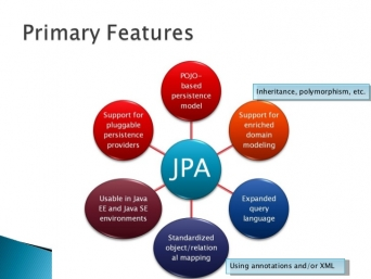 Introduction ´ JPA  (Java Persistence API )